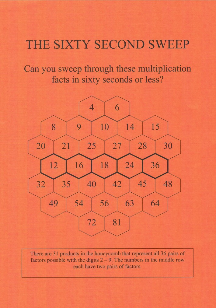 Learn the Multiplication Facts
